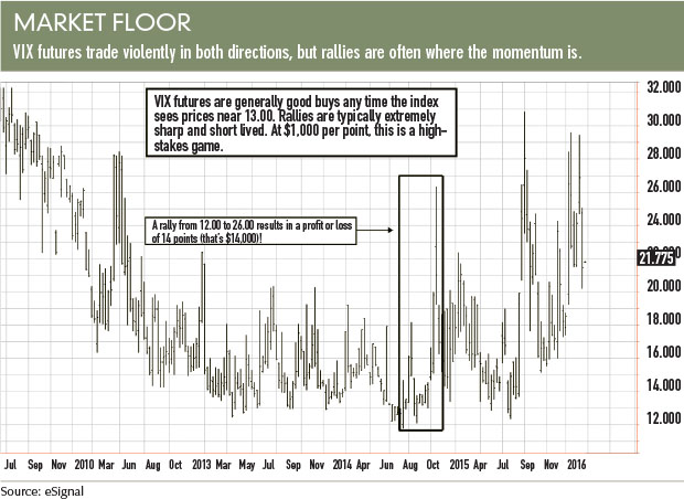 An Analysis of Price Volatility, Trading Volume and Market Depth of Stock Futures Market in India
