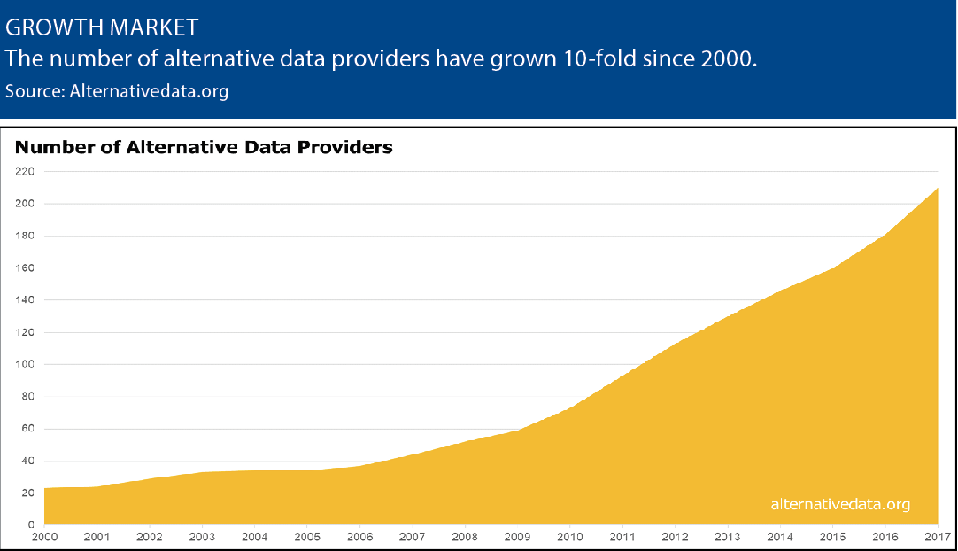 Yipitdata alternative datasets for traders futures magazine yipitdata started selling that data to hedge funds in 2011 and by 2013 they realized they could use web data collection capabilities to build systems for publicscrutiny Images