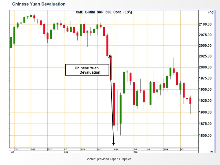 itb china yuan devaluation effects What is the impact of chinese yuan (rmb) devaluation its real effect will goods—devaluation of yuan will help china to dump goods in the indian.