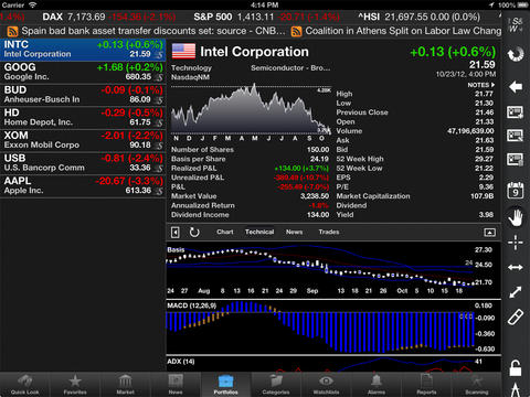 Forex factory app for iphone